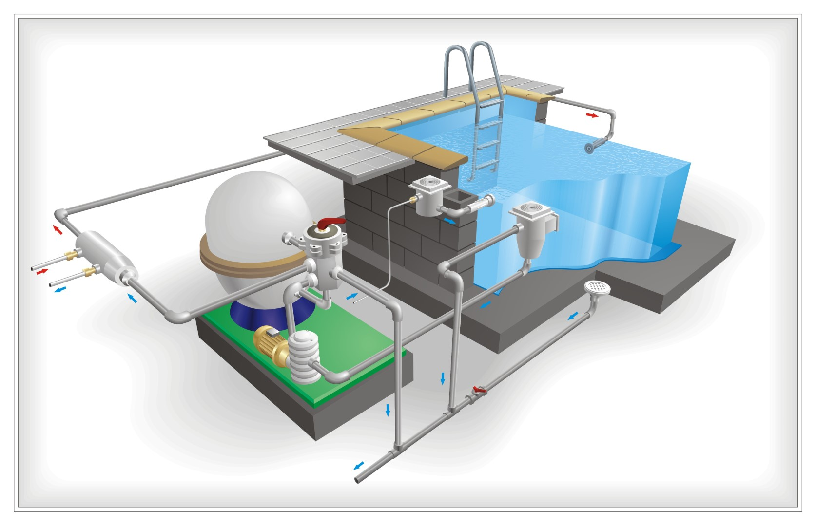 Pool Architecture System